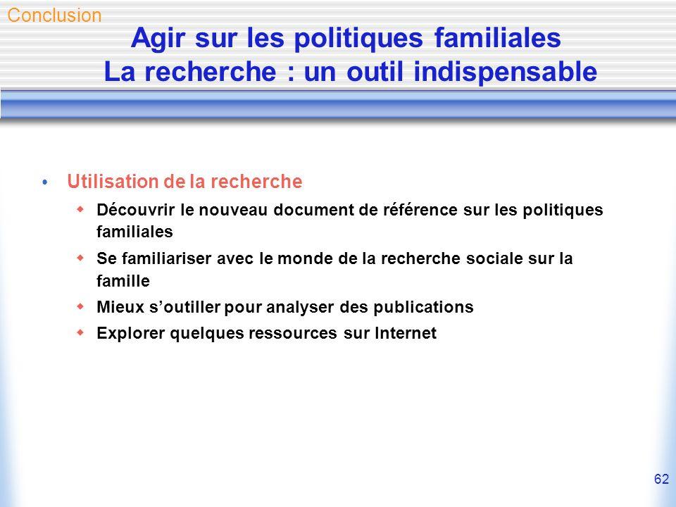 Conclusion Agir sur les politiques familiales La recherche : un outil indispensable. Utilisation de la recherche.