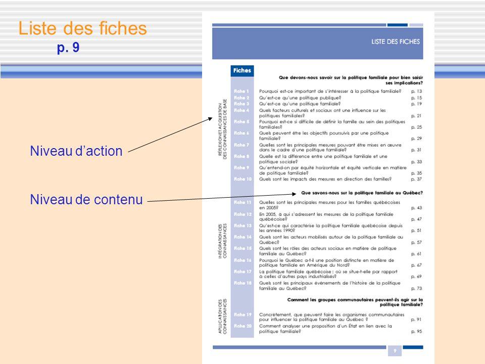 Liste des fiches p. 9 Niveau d'action Niveau de contenu