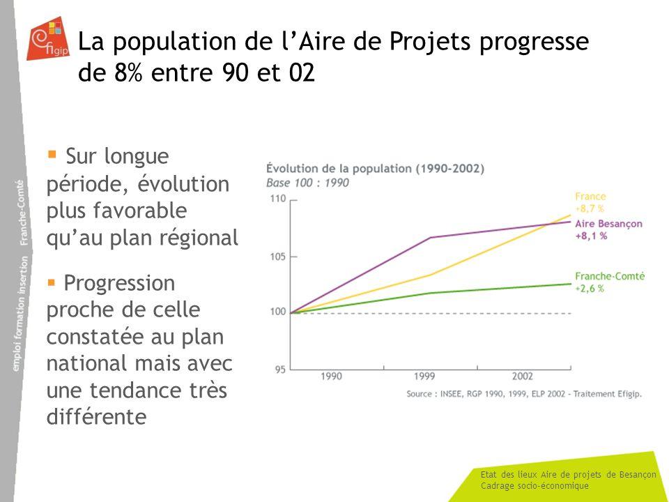 La population de l'Aire de Projets progresse de 8% entre 90 et 02