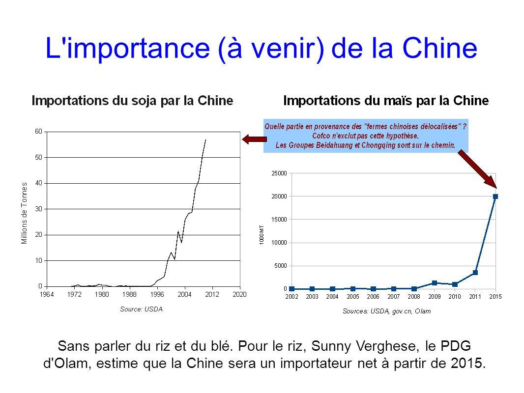 L importance (à venir) de la Chine
