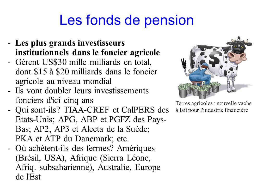 Les fonds de pension - Les plus grands investisseurs institutionnels dans le foncier agricole.