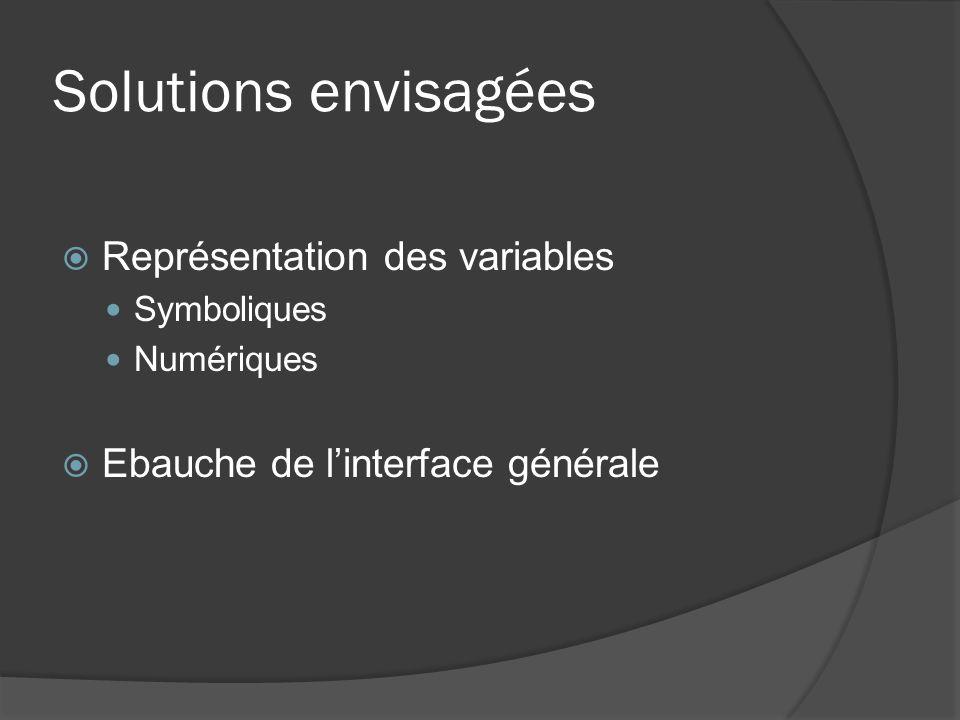 Solutions envisagées Représentation des variables