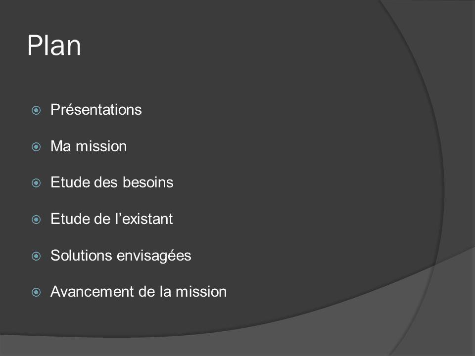 Plan Présentations Ma mission Etude des besoins Etude de l'existant