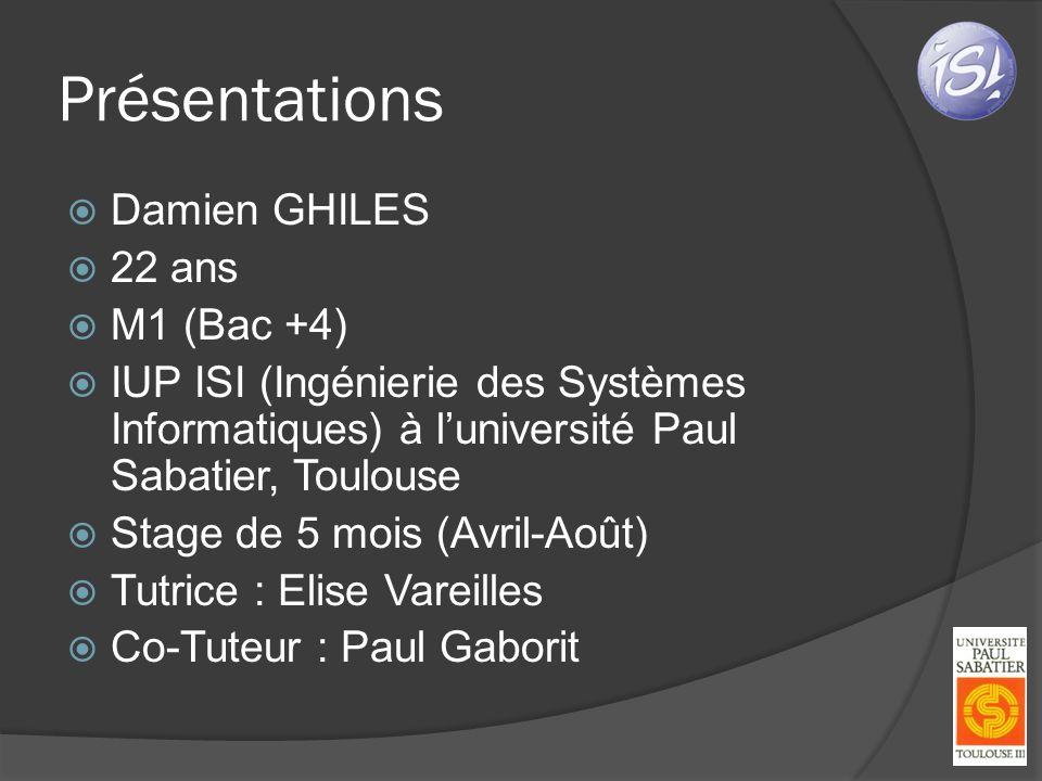 Présentations Damien GHILES 22 ans M1 (Bac +4)