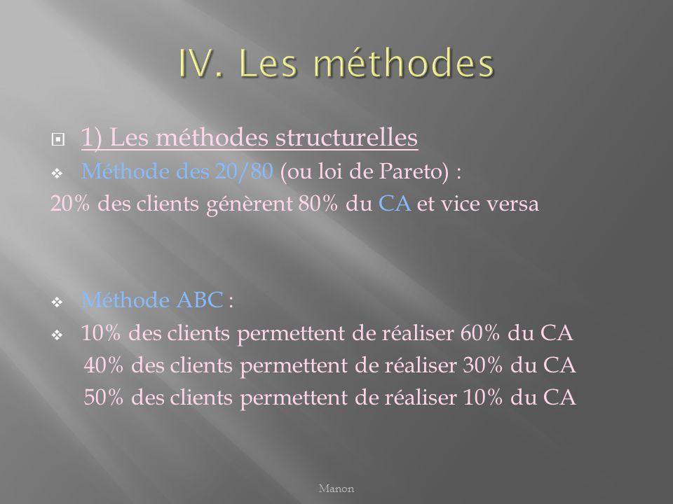 IV. Les méthodes 1) Les méthodes structurelles