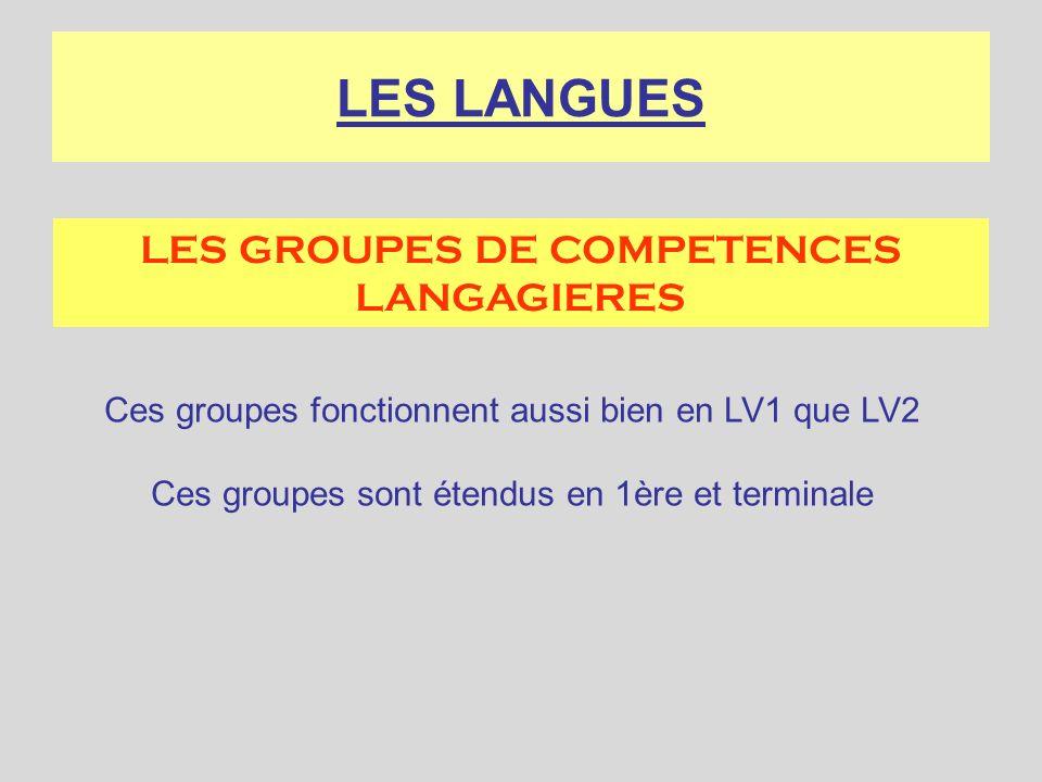 LES LANGUES LES GROUPES DE COMPETENCES LANGAGIERES
