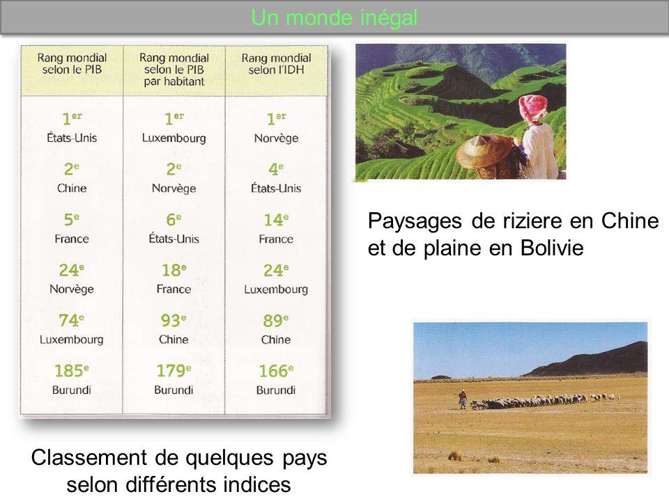Paysages de riziere en Chine et de plaine en Bolivie