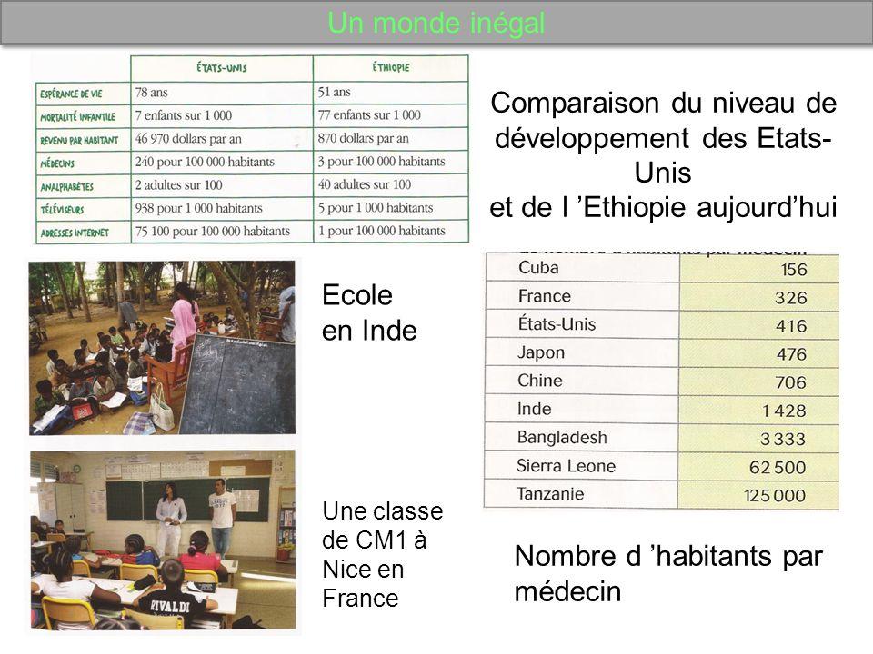 Comparaison du niveau de développement des Etats-Unis