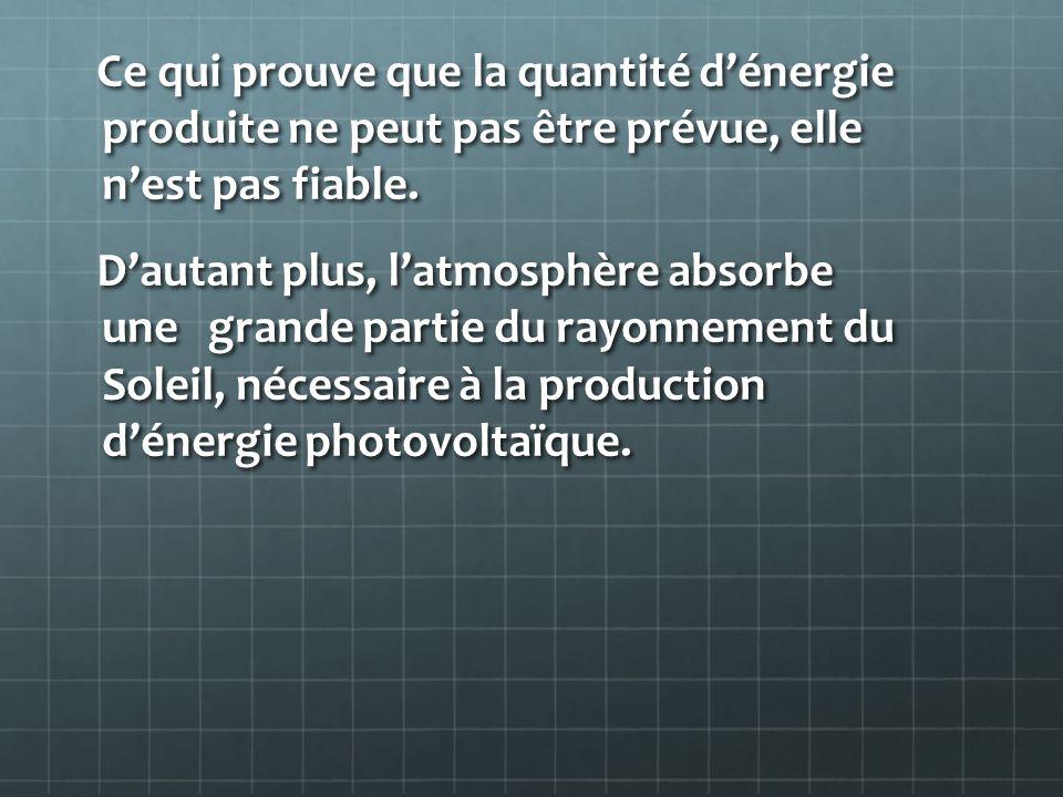 Ce qui prouve que la quantité d'énergie produite ne peut pas être prévue, elle n'est pas fiable.