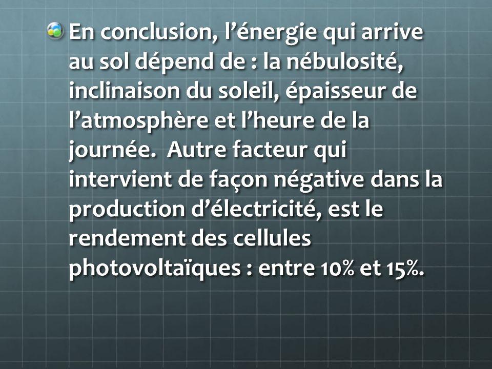 En conclusion, l'énergie qui arrive au sol dépend de : la nébulosité, inclinaison du soleil, épaisseur de l'atmosphère et l'heure de la journée.