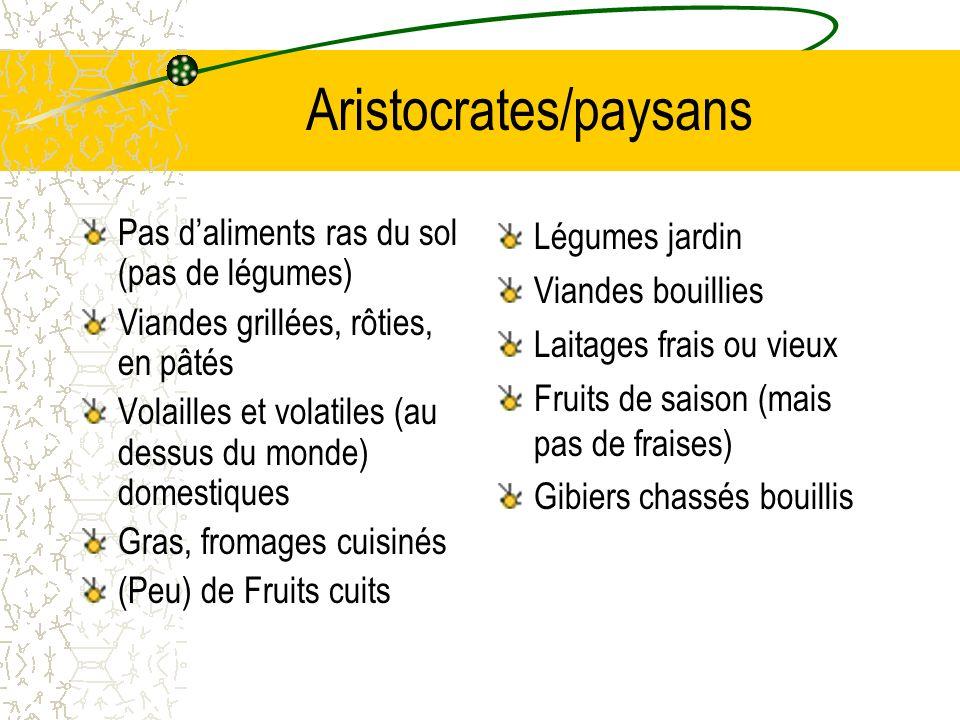 Aristocrates/paysans