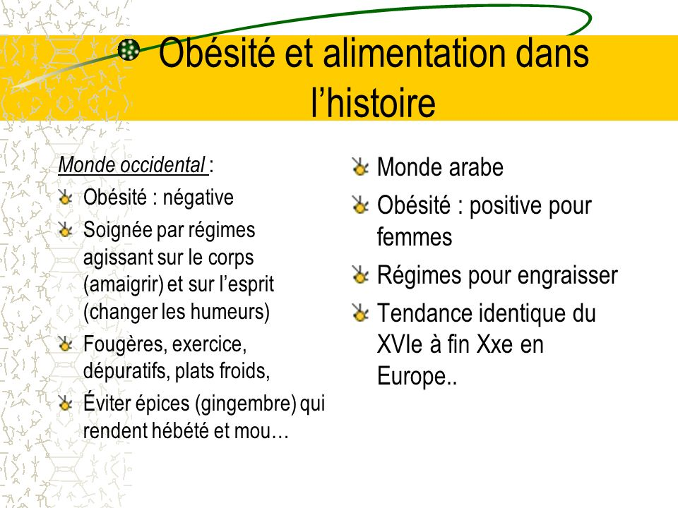 Obésité et alimentation dans l'histoire