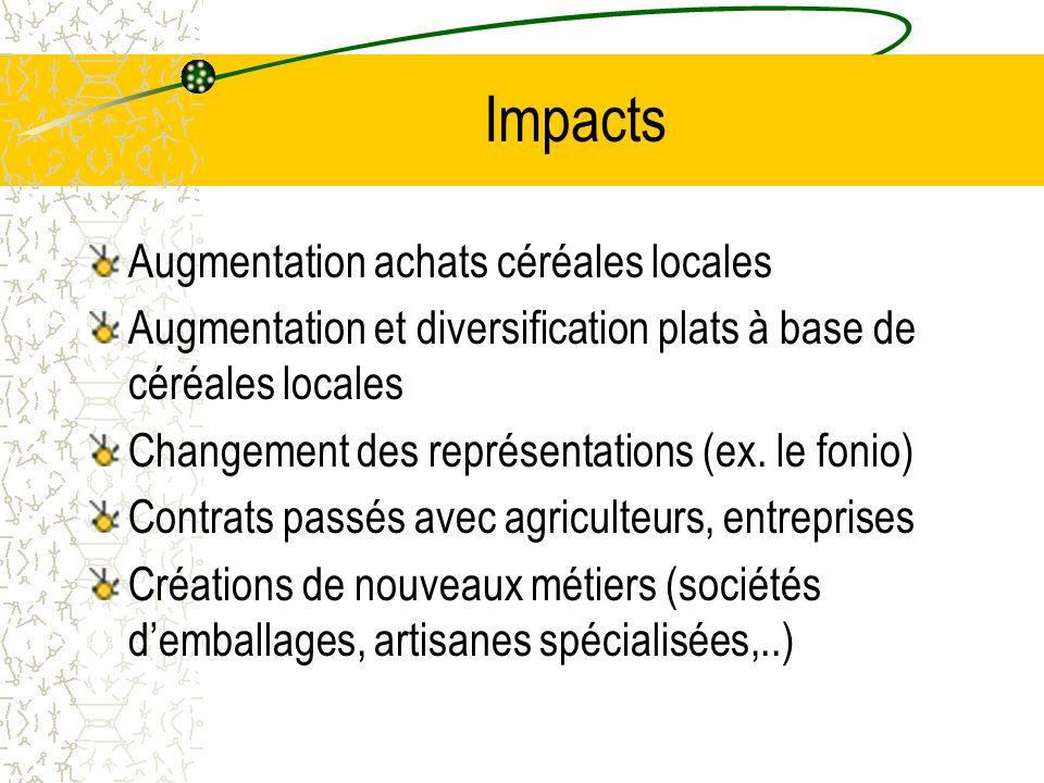Impacts Augmentation achats céréales locales