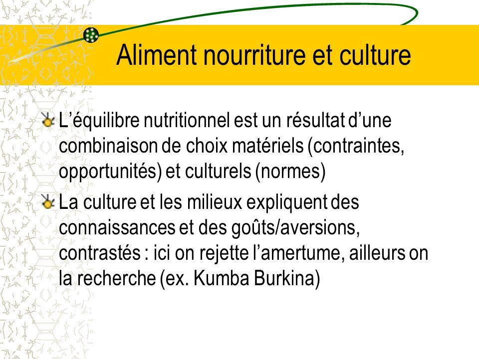 Aliment nourriture et culture