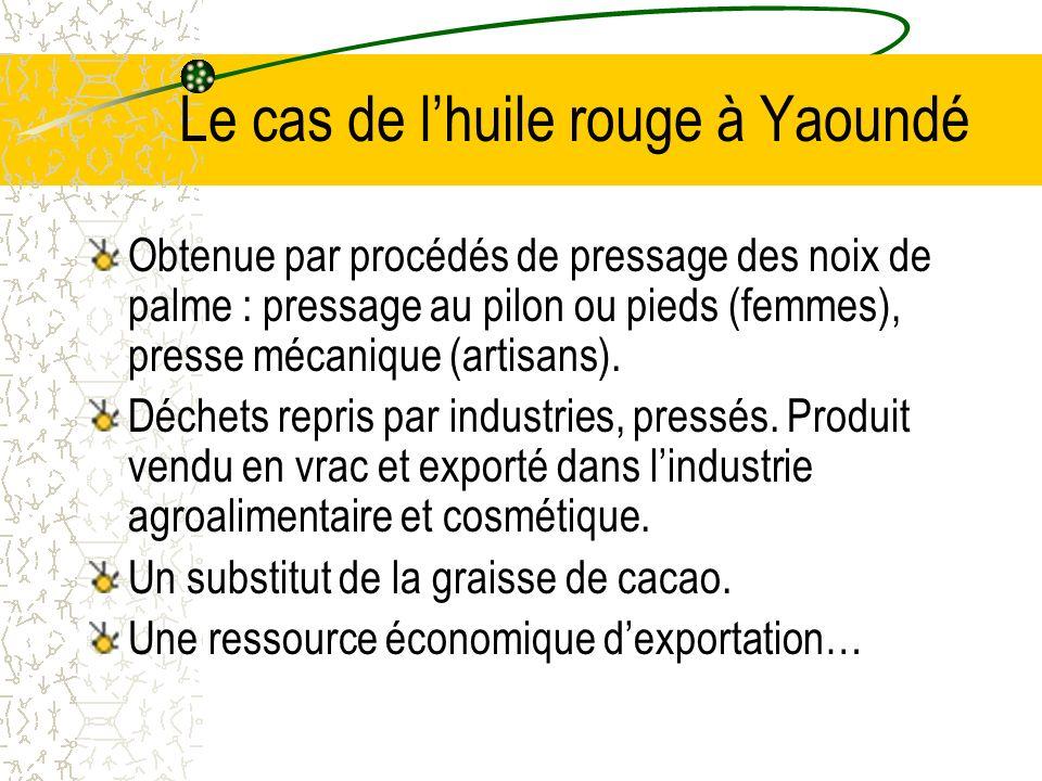 Le cas de l'huile rouge à Yaoundé