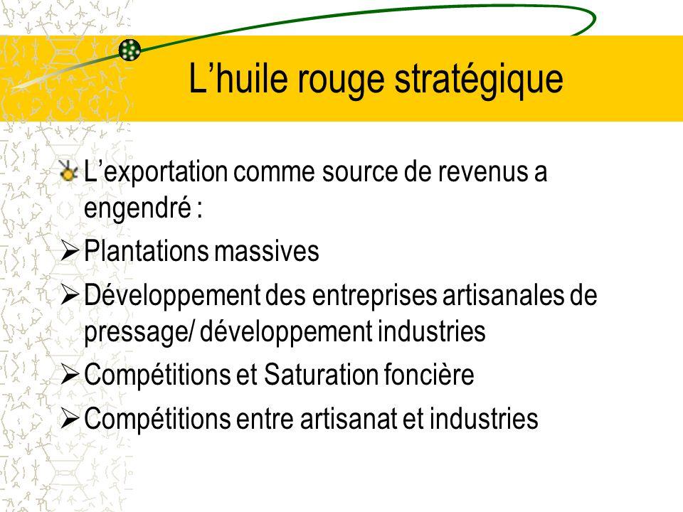 L'huile rouge stratégique