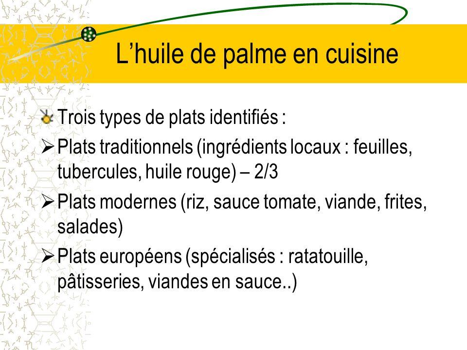 L'huile de palme en cuisine