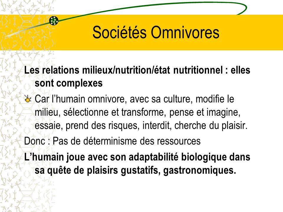 Sociétés Omnivores Les relations milieux/nutrition/état nutritionnel : elles sont complexes.