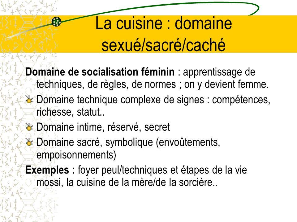 La cuisine : domaine sexué/sacré/caché