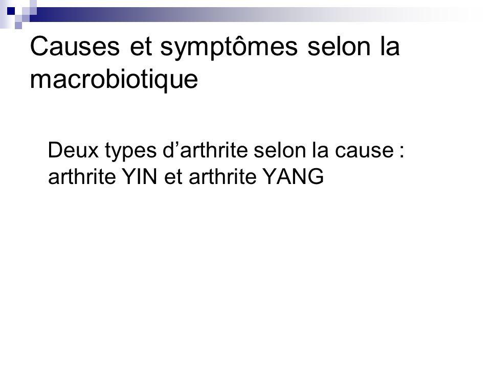Causes et symptômes selon la macrobiotique