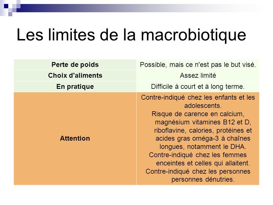Les limites de la macrobiotique
