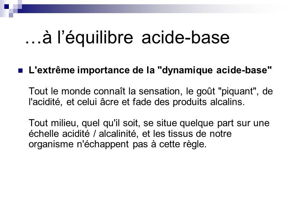 …à l'équilibre acide-base