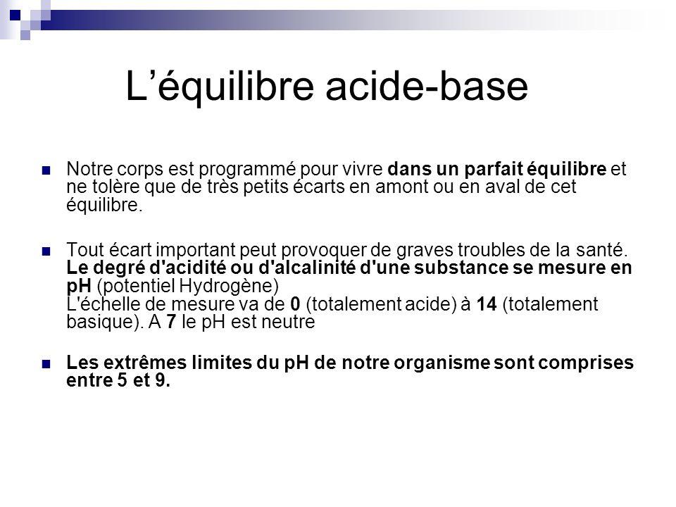 L'équilibre acide-base