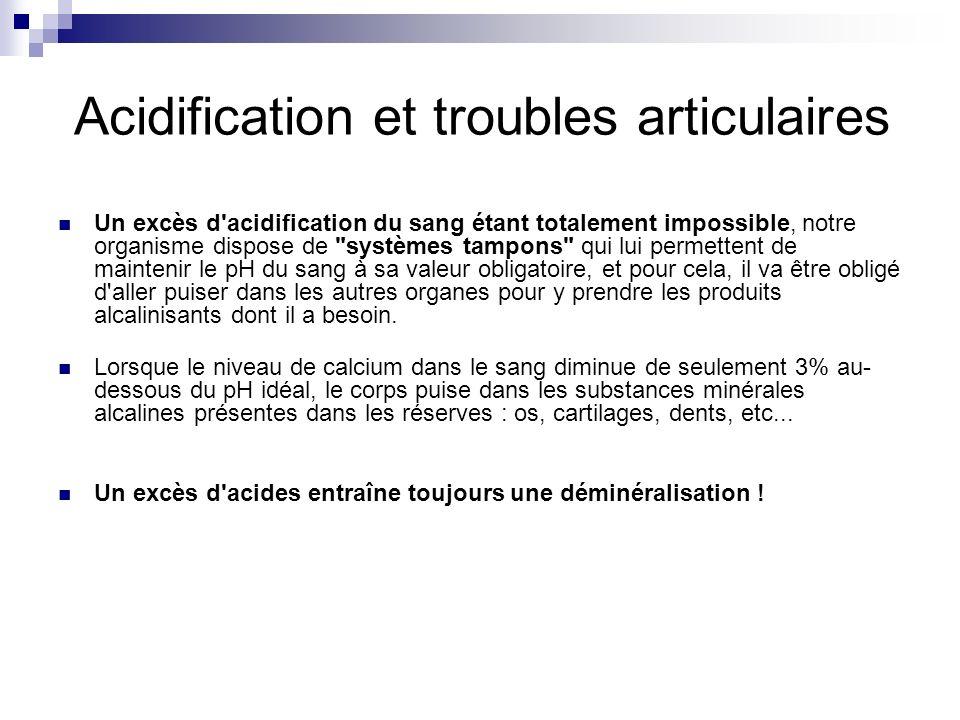 Acidification et troubles articulaires