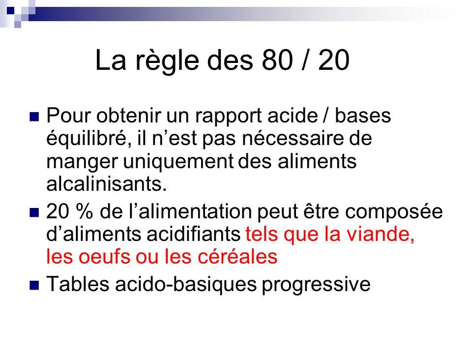 La règle des 80 / 20 Pour obtenir un rapport acide / bases équilibré, il n'est pas nécessaire de manger uniquement des aliments alcalinisants.