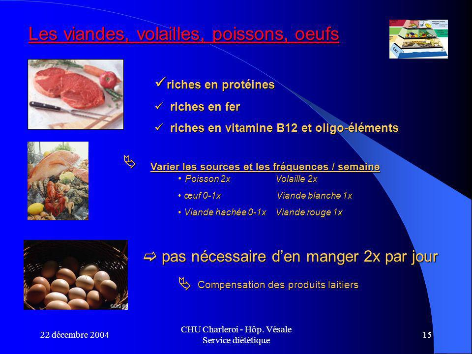 CHU Charleroi - Hôp. Vésale Service diététique