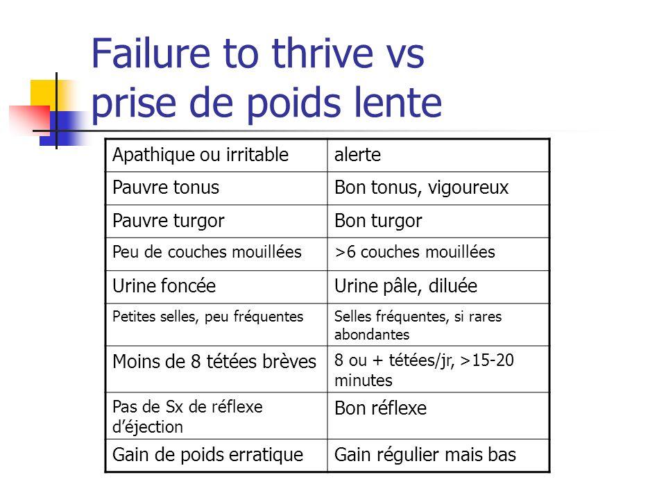 Failure to thrive vs prise de poids lente