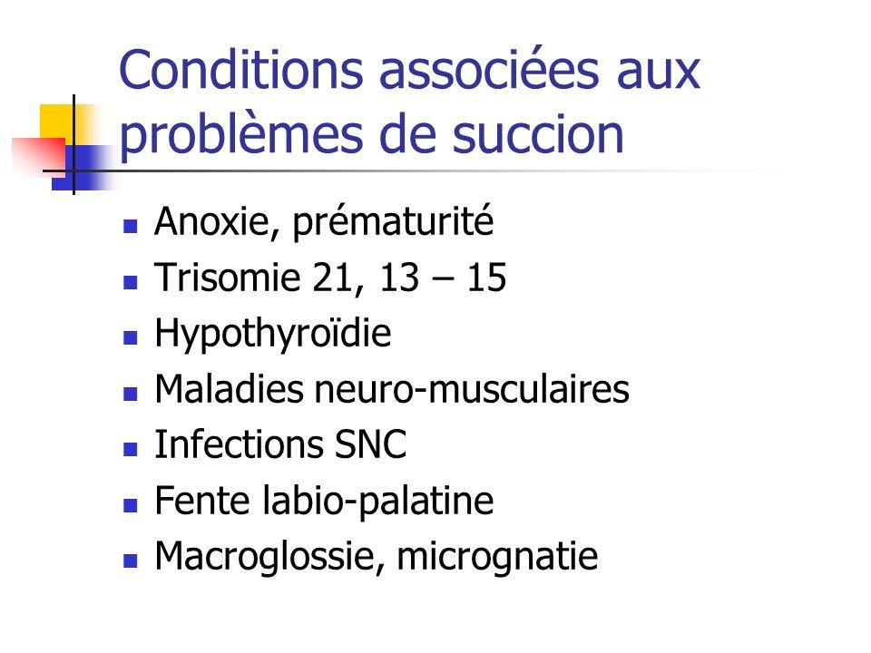 Conditions associées aux problèmes de succion