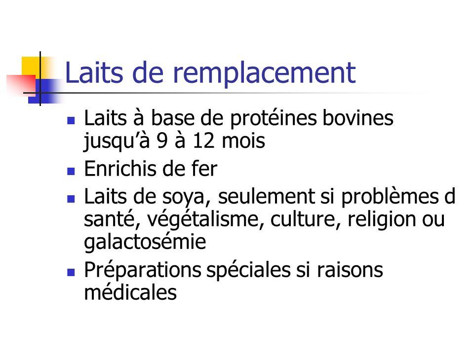 Laits de remplacement Laits à base de protéines bovines jusqu'à 9 à 12 mois. Enrichis de fer.