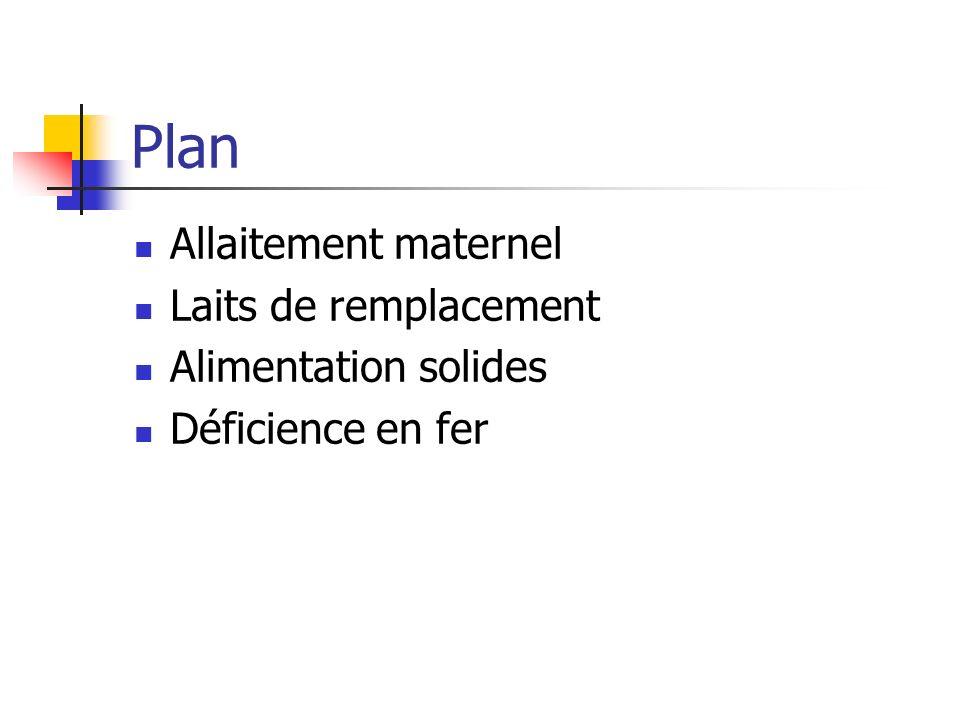 Plan Allaitement maternel Laits de remplacement Alimentation solides