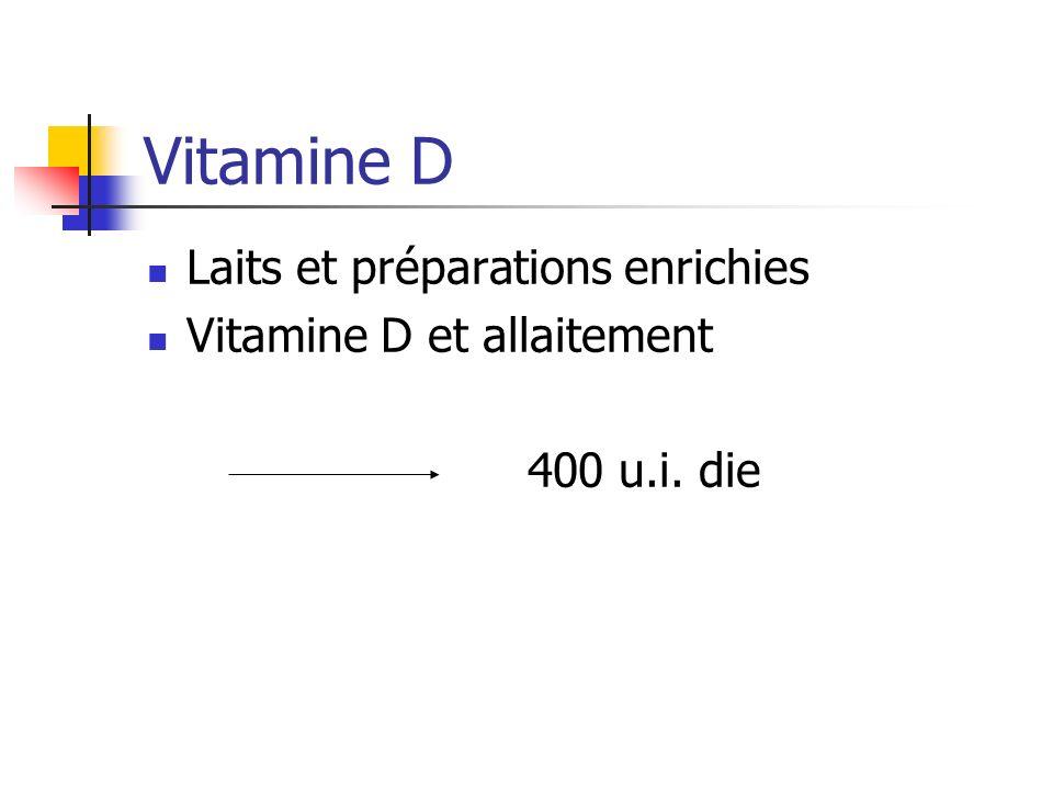 Vitamine D Laits et préparations enrichies Vitamine D et allaitement