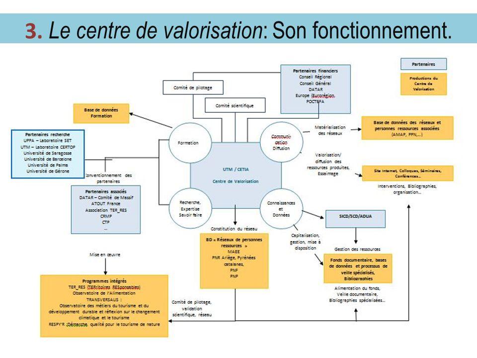 3. Le centre de valorisation: Son fonctionnement.