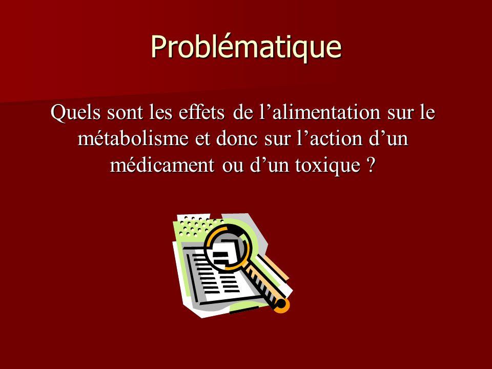 Problématique Quels sont les effets de l'alimentation sur le métabolisme et donc sur l'action d'un médicament ou d'un toxique