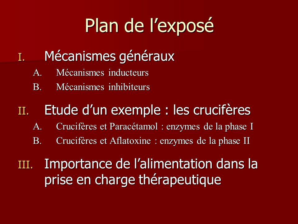 Plan de l'exposé Mécanismes généraux