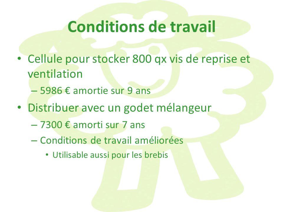 Conditions de travail Cellule pour stocker 800 qx vis de reprise et ventilation. 5986 € amortie sur 9 ans.