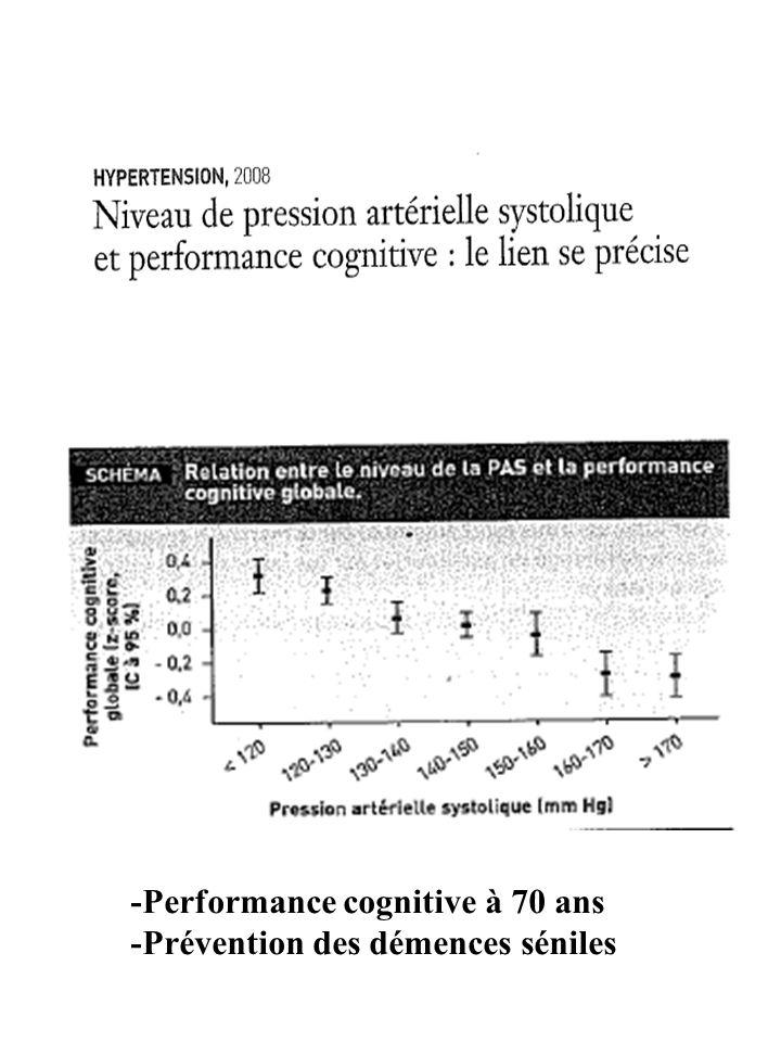 -Performance cognitive à 70 ans