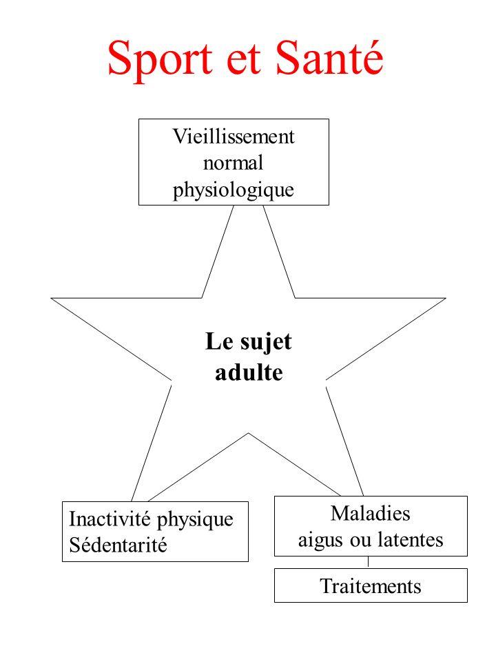 Sport et Santé Le sujet adulte Vieillissement normal physiologique