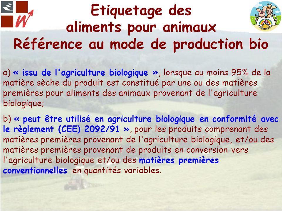 Etiquetage des aliments pour animaux Référence au mode de production bio