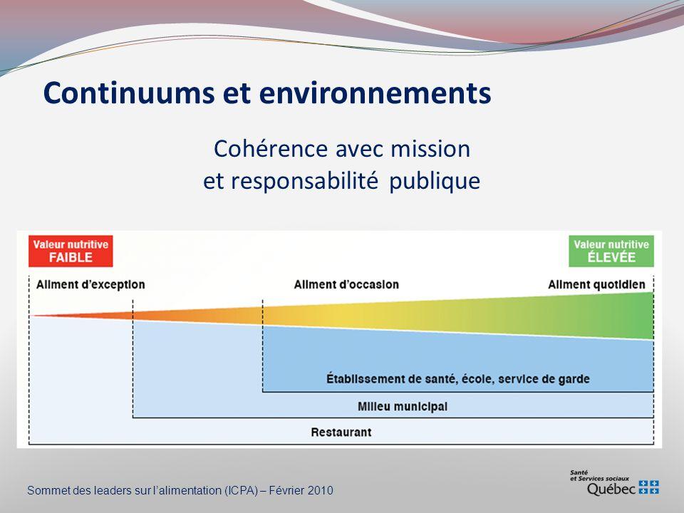 Continuums et environnements
