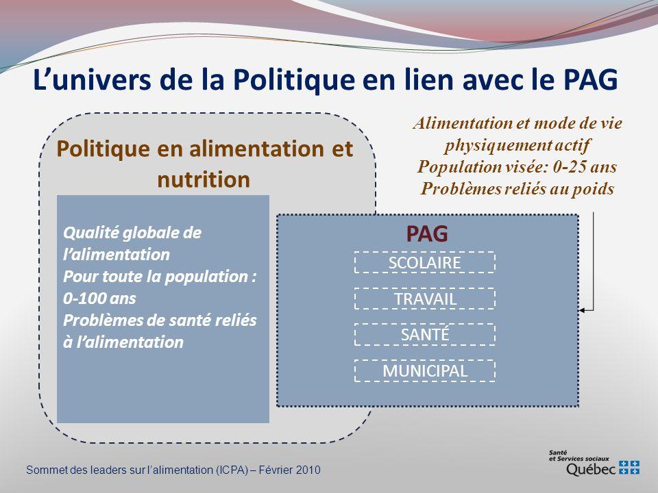 L'univers de la Politique en lien avec le PAG