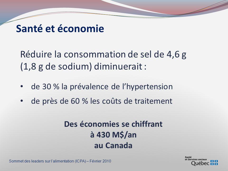 Des économies se chiffrant à 430 M$/an au Canada
