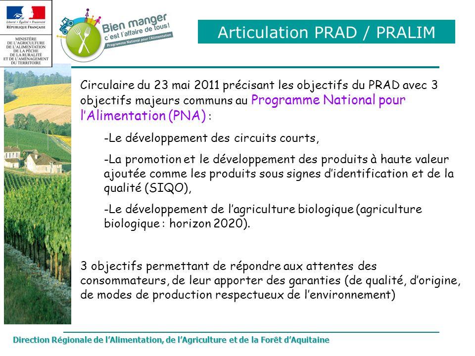 Articulation PRAD / PRALIM