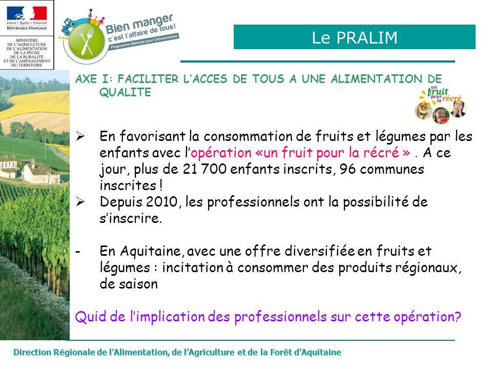 Le PRALIM AXE I: FACILITER L'ACCES DE TOUS A UNE ALIMENTATION DE QUALITE.