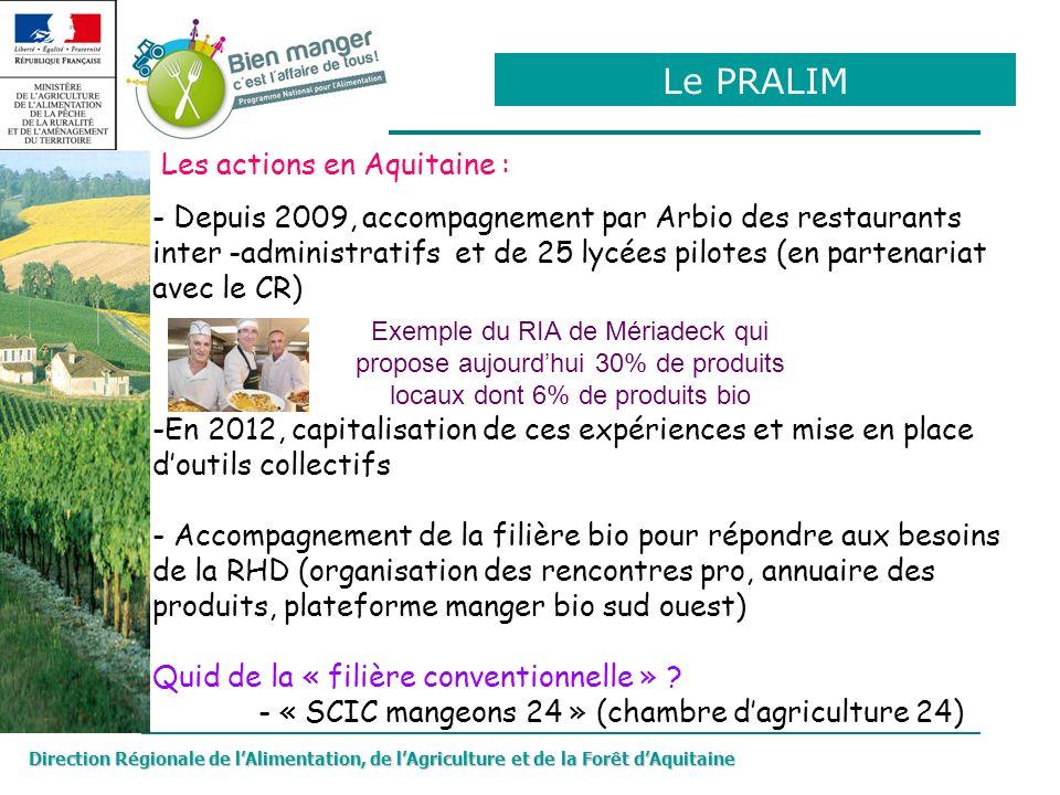 Le PRALIM Les actions en Aquitaine :