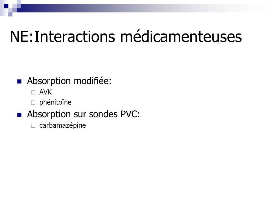 NE:Interactions médicamenteuses