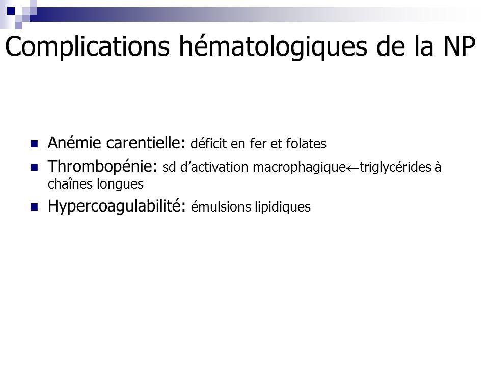 Complications hématologiques de la NP